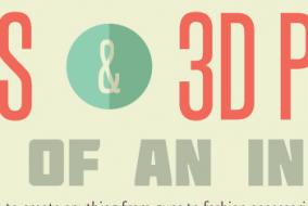 3Dprinten_industrie_seksspeeltjes